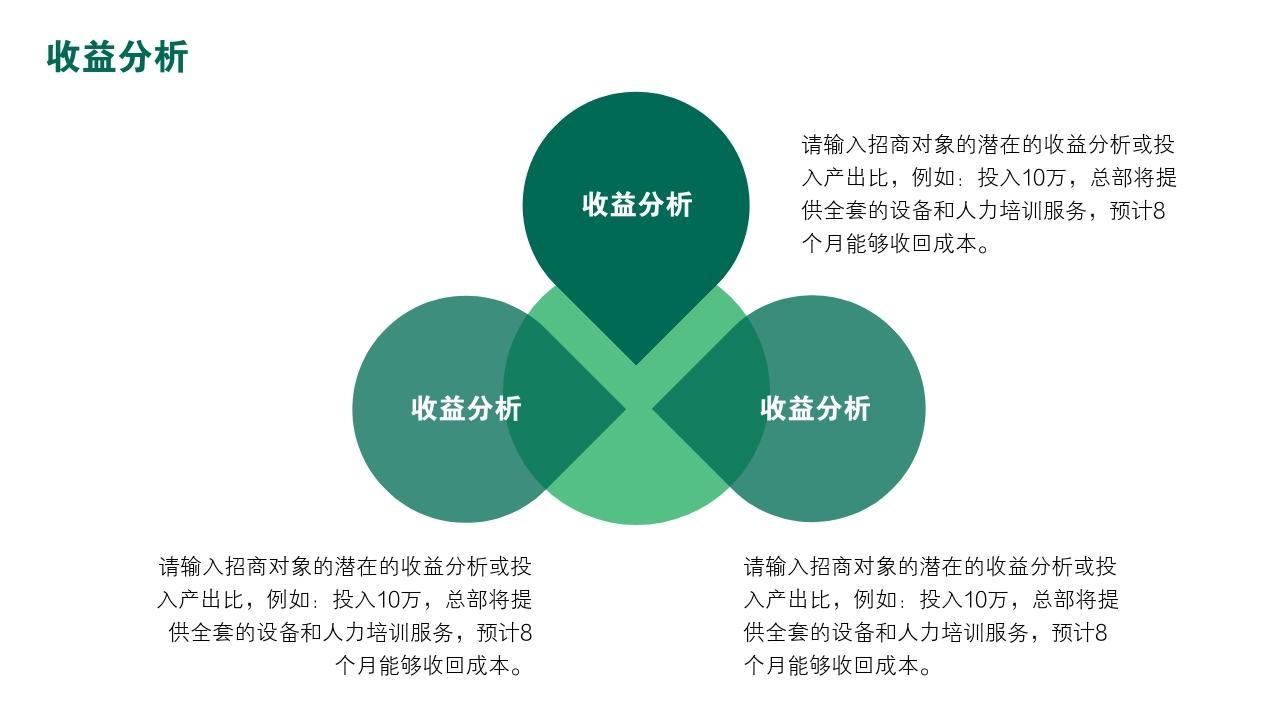 绿色营销案例分析_绿色清新项目/产品招商说明书PPT模版 - PPTBOSS - PPT模板免费下载